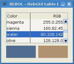 rebgui-table.png