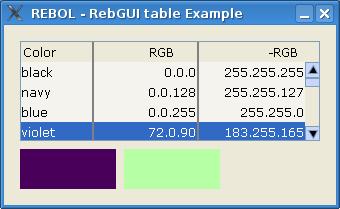 rebgui-table-2.png