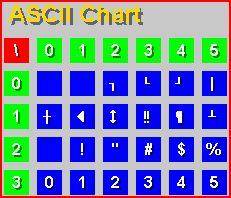 thumbnail 1 for ascii-chart.r